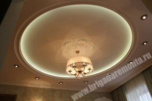 Ремонтные работы с потолком от Бригады Ремонта