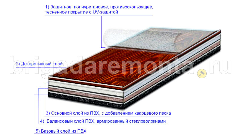 Особенности кварцвиниловой плитки ПВХ